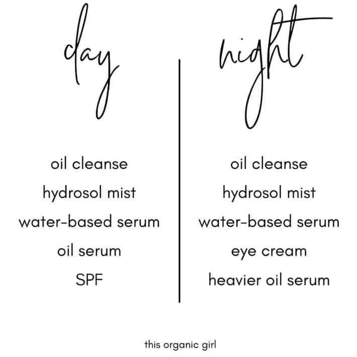 Teen acne skincare routine infographic